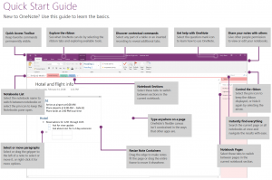 OneNote Quick Start Guide