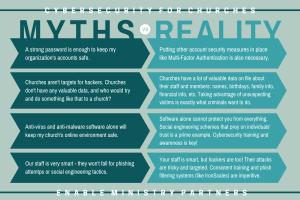 myths vs reality