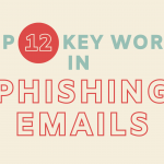The Current Top 12 Key Words in Phishing Emails