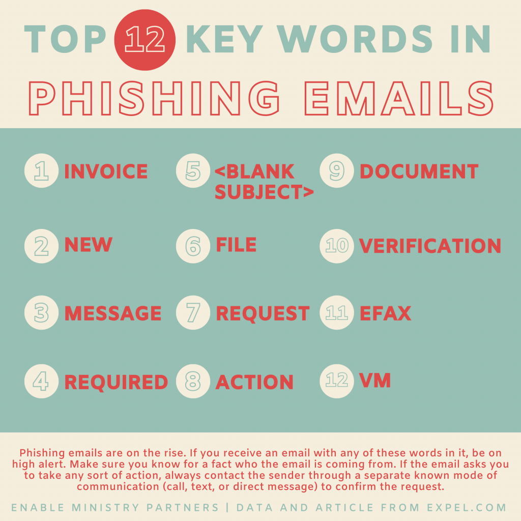 top 12 key words phishing emails